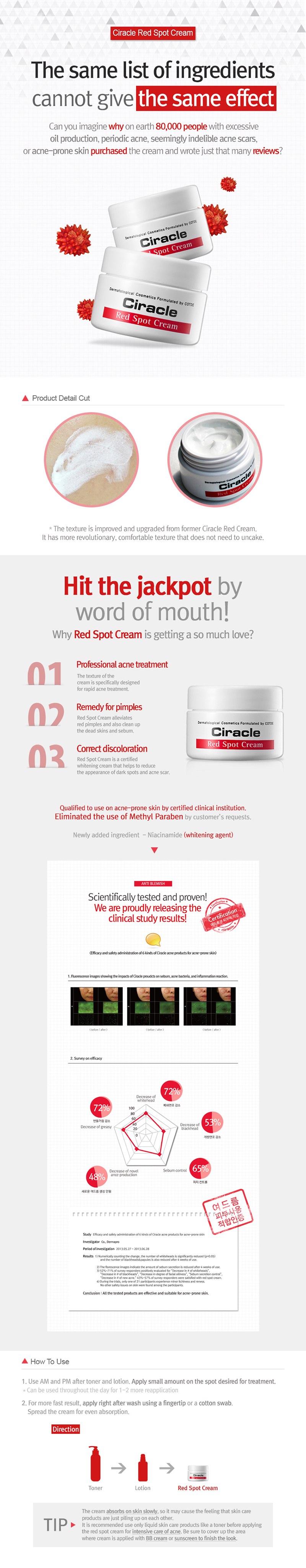 Ciracle Red Spot Cream 30ml